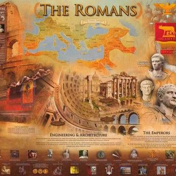 The Ancient Romans History Poster 24x36