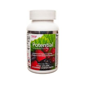Potential Vitamins - Better Memory and Brain Performance