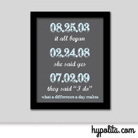 What a Difference a Day Makes Custom Date 8x10 Print - Date Print - Anniversary Sign - Wedding Sign