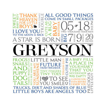 Personalized Baby Boy Square Word Art For Nursery