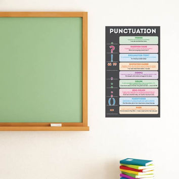 Punctuation Chart wall decal