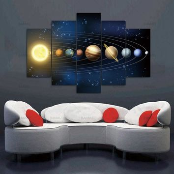 Poster waterproof Canvas paiting  Fabric Print Wall Art Solar System as seen from earth Space scenery Decor for living room