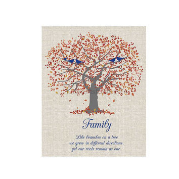 Family Branches Print- grandpa custom gift, grandma gift canvas, holiday gift family, roots of a family, family tree print, grandchildren