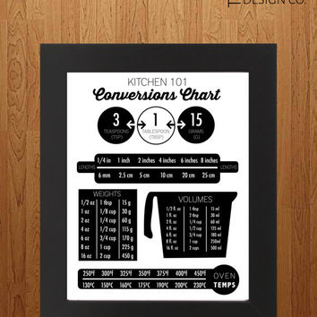 Kitchen Decor - Conversion Chart - Printable Art - Housewarming gift - College Decor - Student - Graduate Gift - Instant Download