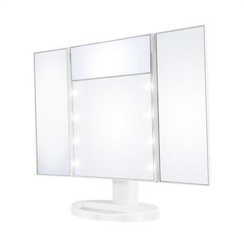 LED Panel Cosmetic/Makeup Mirror