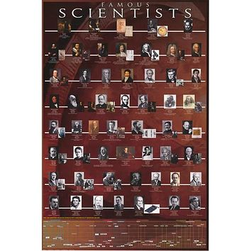 Famous Scientists Timeline Poster 24x36