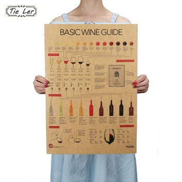 Retro Style Wine Collection Kitchen Decoration Wall Poster