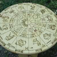 Astrological Zodiac Portable Tarot Card DivinationTable