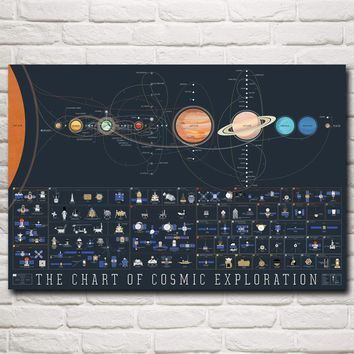 Solar System Space Galaxy Voyager Apollo 11 Art Silk Poster Home Decor Pictures 12x18 16X24 20x30 24x36 32x48 Inch Free Shipping