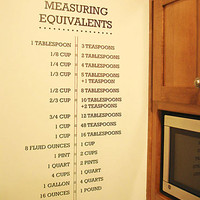 Measuring Equivalents for Cooking Measurements - Vinyl Sticker Wall Decals for Kitchen