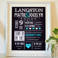 Chalkboard wedding 11x14 print - all about us sign- rustic wedding decor- first anniversary- unique wedding gift