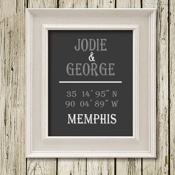 Latitude Longitude Print Typography Poster Coordinates with Yours Names and Your City Customizable Home Decor Wall Decor C007