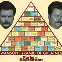 Parks and Recreation Swanson Pyramid of Greatness Television Poster Posters at AllPosters.com