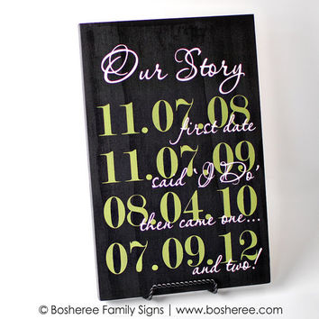 Custom Date Sign Personalized Plaque with important dates - Perfect Valentines Day Gift