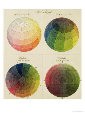 Colour Globes for Copper, Aquatint and Watercolour Giclee Print by Philipp Otto Runge at AllPosters.com