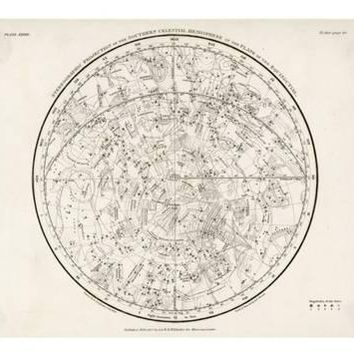 The Southern Hemisphere with Its Zodiac Signs