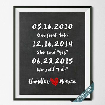 Dates, Anniversary, Print, Wedding, Customized, Personalized, Husband, Wife, Couple, Boyfriend, Girlfriend, Gift,  Home Decor [NO 132]