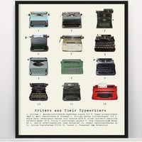 Writers & Their Typewriters