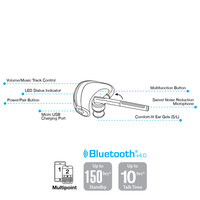 Naztech N650 Emerge Wireless Headset with Boom Mic