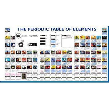 Periodic Table Of Elements Science  Poster 24inx36in