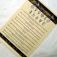 PLANET CORRESPONDENCES parchment poster chart wicca pagan art witch book of shadows page