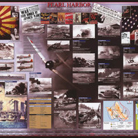 World War II Pearl Harbor Attack Poster 24x36