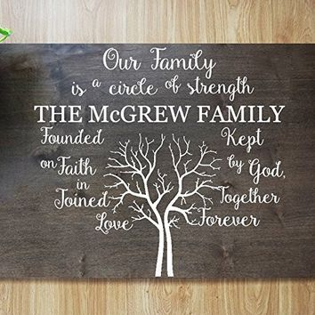 CHRISTMAS FAST SHIPPING- Personalized Bible Quote CalliGraphy Art with Family name - Your Custom choice - Beautiful Art M20