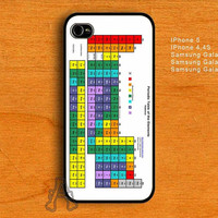 Chemistry Periodic Table-IPhone 4 / 4S / 5 Case-Samsung Galaxy S2 / S3 / S4 Case-AA25072013-9