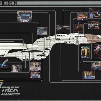 Star Trek USS Enterprise NCC-1701-D Poster 24x36