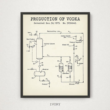 Production Of Vodka Blueprint Patent, Digital Download, Bar Decor, Vodka Gifts, Bar Decor, Blueprint Art, Vodka Wall Art, Vodka Poster
