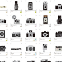 The Charted Collection of Cameras