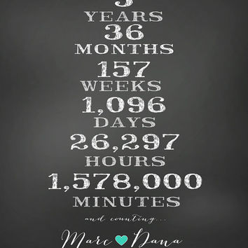 Anniversary Gift for Boyfriend, Husband, Spouse, Wife - 8x10 Personalized Chalkboard Art Print, Time Together, Anniversary Date, Gift