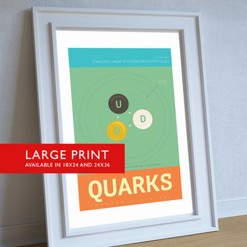 Quarks Science Geek Art Print Minimalist Physics Illustration Poster - Large Giclee on Cotton Canvas and Satin Photo Paper