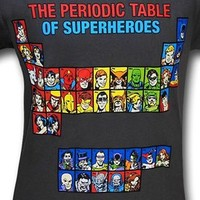 DC Universe Periodic Table