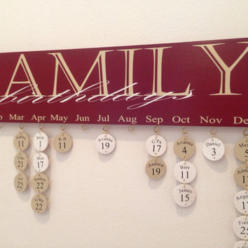 Family Birthday Celebration Board