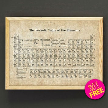 Periodic Table of Elements Patent Print Periodic Table Blueprint Poster House Wear Wall Art Decor Gift Linen Print - Buy 2 Get FREE - 303s2g