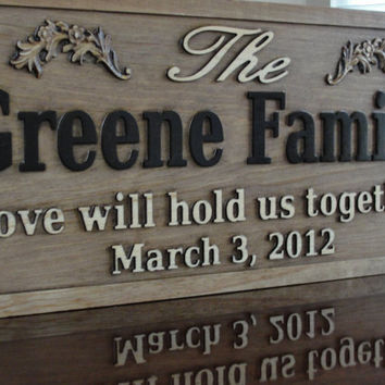 Personalized CUSTOM Wooden Sign Family Name by michaelswoodworks