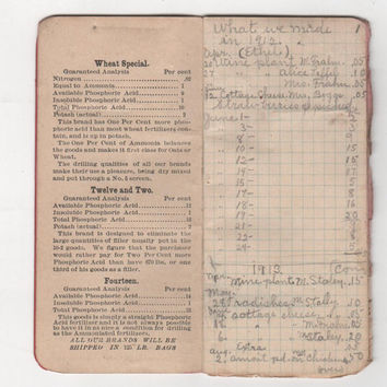 100 Year Old Community Supported Agriculture Journal 1912 - 1913