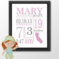 baby birth print pink, baby announcement wall art, custom baby name nursery art, gift for new parents, baby stats, birth date print, stats