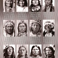 Native American Ancient Truths Poster 24x36