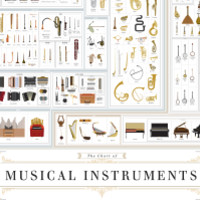 The Chart of Musical Instruments