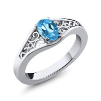 1.00 Ct Oval Blue Topaz 925 Sterling Silver Ring 7X5mm