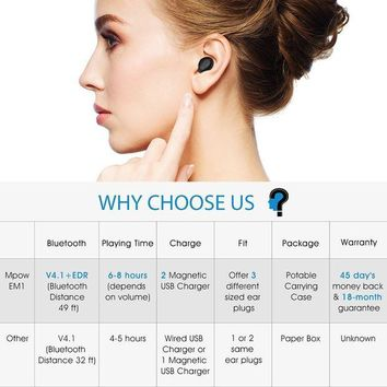 DCK4S2 Mpow Single Wireless Earbud, V4.1 Mini Bluetooth Earbud, 6-Hr Playing Time Car Bluetooth Headset Invisible Headphone with Mic, Cell Phone Bluetooth Earpiece for iPhone Samsung Android (Two Charger)