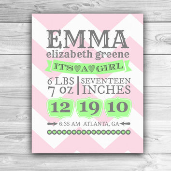 Custom Newborn Typography - It's A Girl - Graphic Print - Wall Art