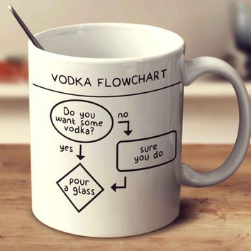 Vodka Flowchart