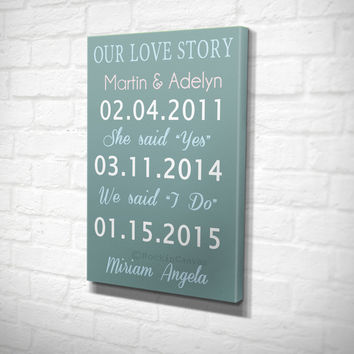 Important Family Dates, Custom Dates, Dates on Canvas, Bridal Shower Gift, Engagement gift, New Couple gift, Special Dates, Family Dates