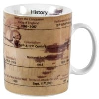 History Mug of Knowledge