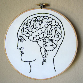 Human brain and head hand embroidery, anatomy art in 7 inch hoop