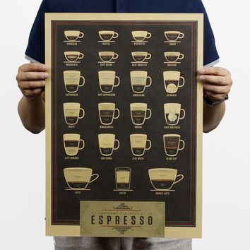 Italy Coffee Espresso Matching Diagram Paper Poster Picture Cafe Kitchen Decor 51x35cm