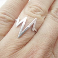 Silver Heartbeat Ring